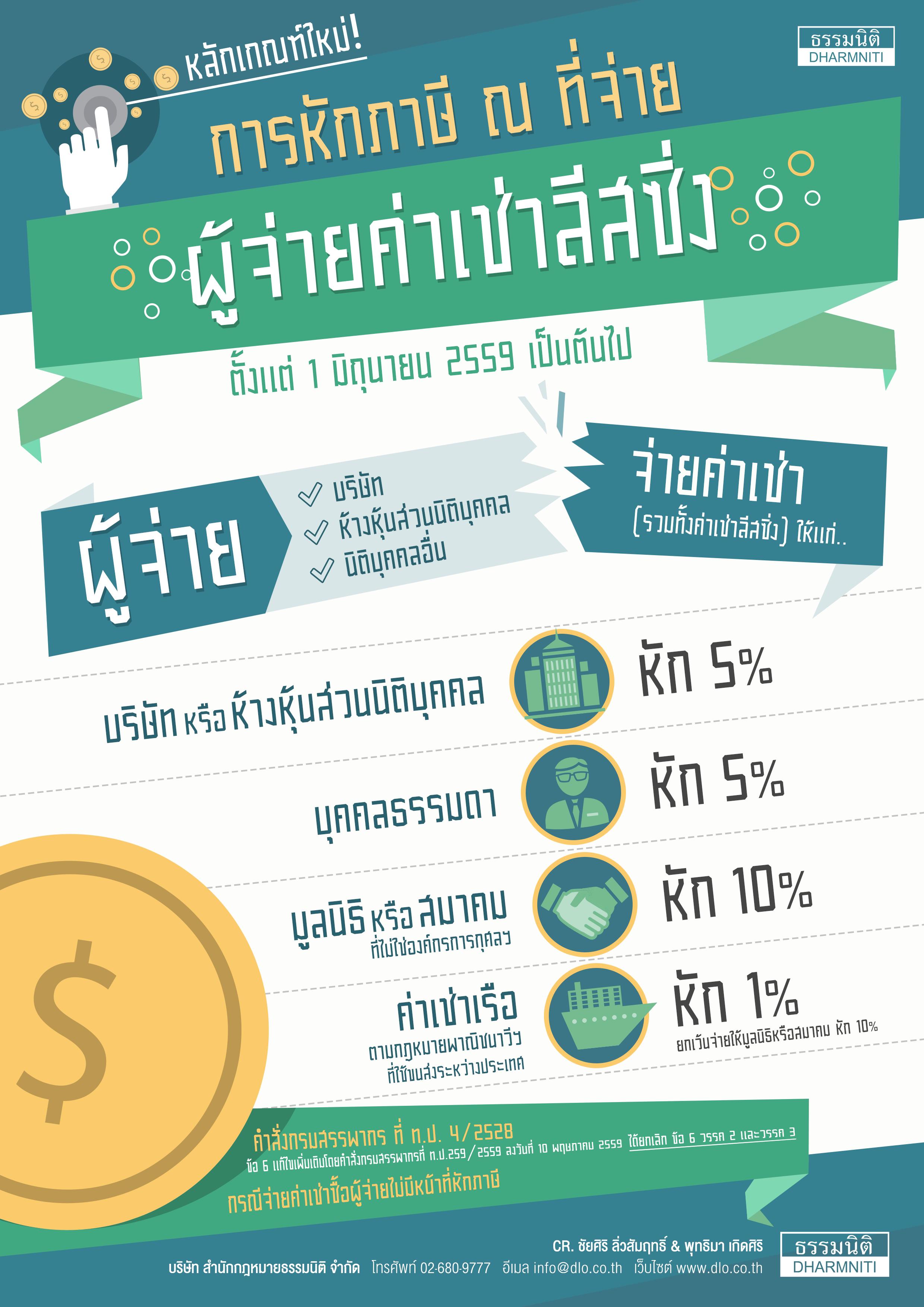 หลักเกณฑ์ใหม่! การหักภาษี ณ ที่จ่าย สำหรับผู้จ่ายค่าเช่าลีสซิ่ง ตั้งแต่ 1 มิถุนายน 2559 เป็นต้นไป